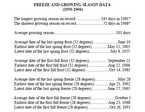 Freezing & Growing Season - NWS Flagstaff