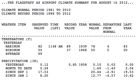 Flagstaff Airport Climate Report for August 16, 2012. National Weather Service
