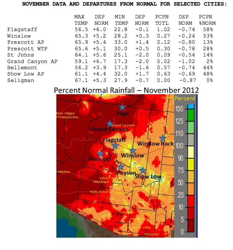 Temperature and precipitation data for Arizona, November 2012. National Weather Service, Flagstaff
