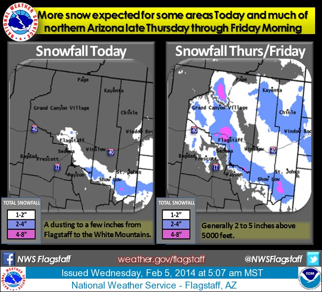 Snowfall outlook for the rest of the week, from the National Weather Service in Flagstaff