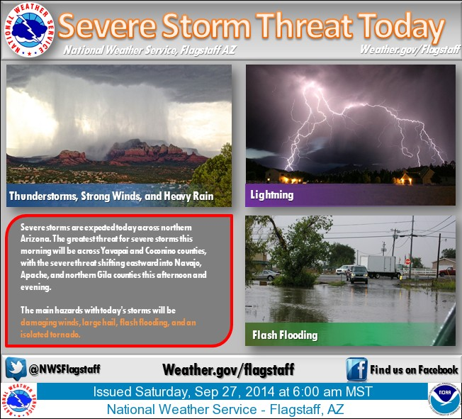 Weather Story from the National Weather Service (Septemer 27, 2014)