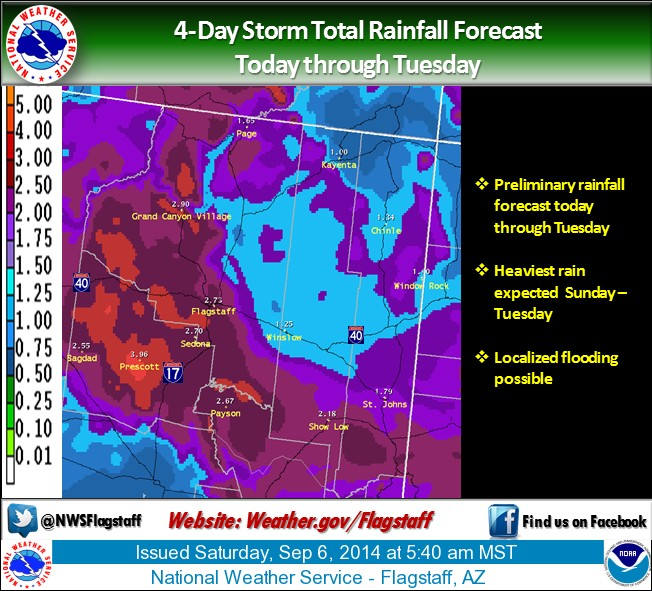 Weather Story from the National Weather Service in Flagstaff