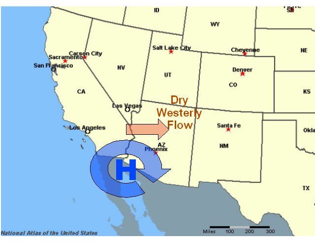 Westerly flow with high pressure over southwestern Arizona.